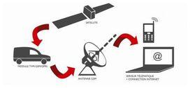 Alarme satelitaire sans abonnement clsat1 - CARLAPS